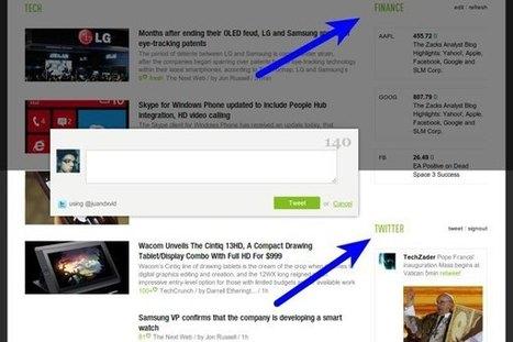 10 razones por las que podrías amar más a Feedly que a Google Reader | Social Media 3.0 | Scoop.it