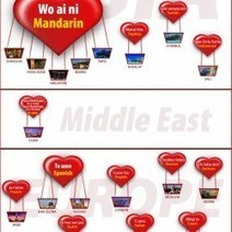 "Say ""I Love You"" in Different Languages - Infographic 