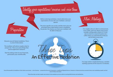 Divorce Mediation Services from Alexander Mediation Group   Divorce Mediation   Scoop.it