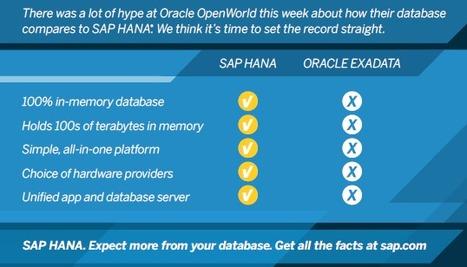 Blog: Setting The Record Straight - SAP HANA v. Exadata X3 | Innovations@SAP | Scoop.it