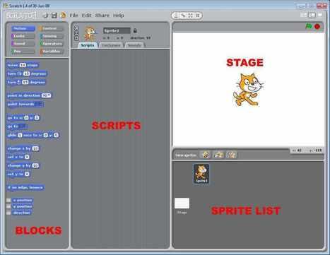A Programmer's Guide to Scratch | Free Tutorials in EN, FR, DE | Scoop.it