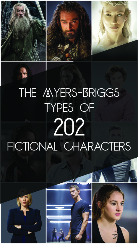The Myers-Briggs Types of 202 Fictional Characters | Thinking, Learning, and Laughing | Scoop.it