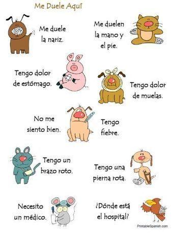 Me duele | Español para los más pequeños | Scoop.it