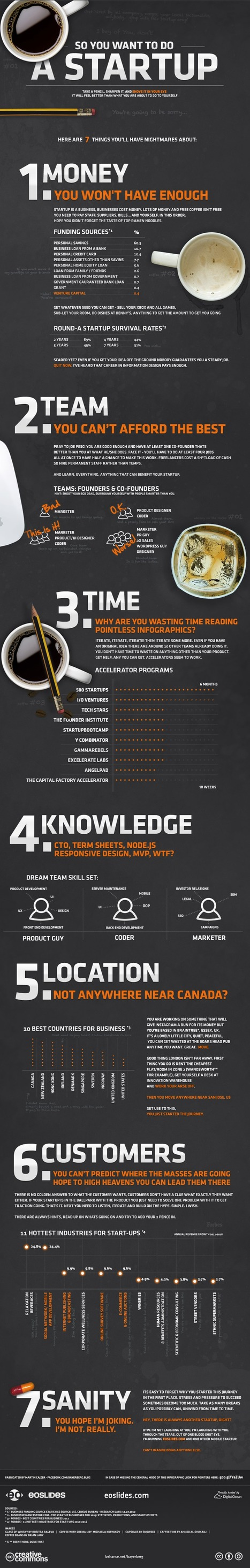 Startups: Are they worth it? [Infographic]   BestInfographics.co   The Best Infographics   Scoop.it