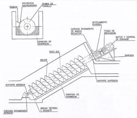 Energías Renovables: ENERGÍA HIDROELÉCTRICA: pequeñas ... | Formación | Scoop.it