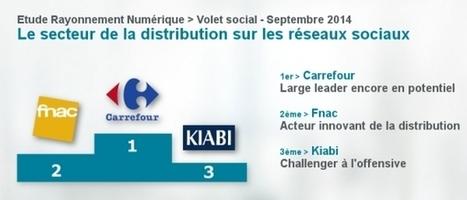 La grande distribution & les réseaux sociaux: analyse des stratégies et performances | Agence BWA - Veille | Scoop.it