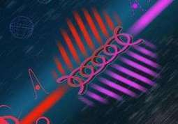 New method of quantum entanglement vastly increases how much information can be carried in a photon | Amazing Science | Scoop.it