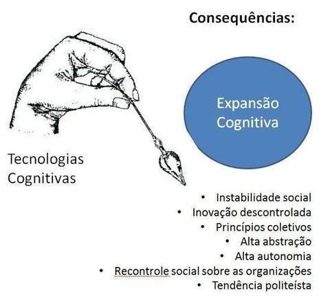 O pêndulo cognitivo | Nepôsts - Rascunhos Compartilhados | Linguagem Virtual | Scoop.it