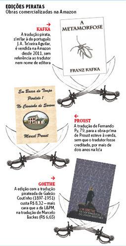 Plataforma de autopublicação da Amazon facilita pirataria de livros - 08/02/2014 - Ilustrada - Folha de S.Paulo   Litteris   Scoop.it