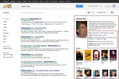 Deconstructing the Google Knowledge Graph » AI3:::Adaptive Information | Management and analysis on the Information Society | Scoop.it