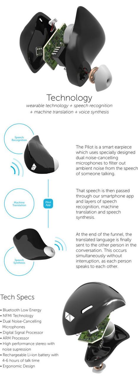 Meet the Pilot: Smart Earpiece Language Translator | Cool Companies, Products & Services | Scoop.it