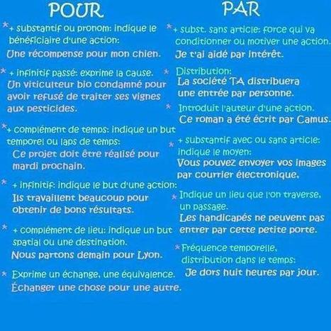 POUR/PAR   Grammaire et Orthographe   Scoop.it