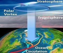 NASA Searches for Climate Change Clues in the Gateway to the Stratosphere | Sustain Our Earth | Scoop.it