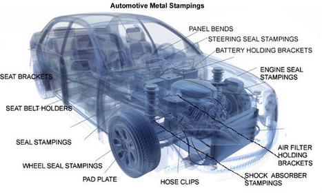 Stamping On Metal | Metal Components | Scoop.it