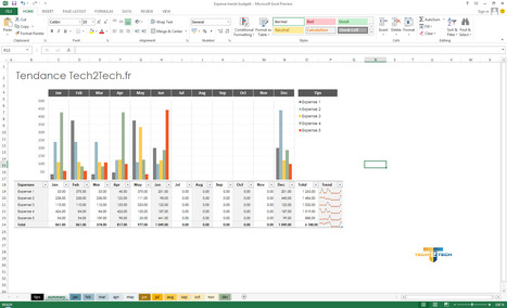 Télécharger et tester Office 2013 Preview | Time to Learn | Scoop.it