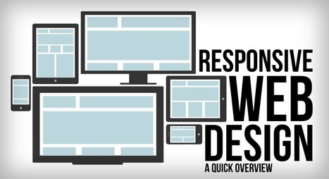 Time to go Responsive | Social Media, Digital Marketing | Scoop.it