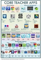 Two Wonderful Visual Lists of iPad Apps for Teachers & Students | Go Go Learning | Scoop.it