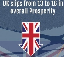 Darling left red-faced as 'bust' nations overtake UK in world prosperity index | Referendum 2014 | Scoop.it