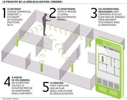 Apple approuve la technologie de géolocalisation indoor de la société française Insiteo | Mobile & Magasins | Scoop.it