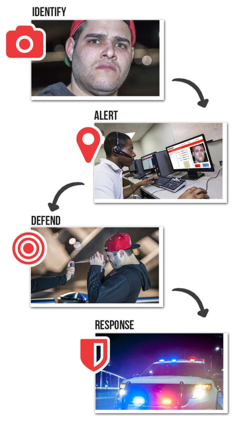 The Defender, une bombe lacrymogène connectée !   Le monde du mobile et ses nouveaux usages : news web mobile, apps en m sante  et telemedecine, m learning , e marketing , etc   Scoop.it