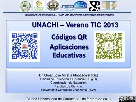 Códigos QR  y sus Aplicaciones Educativas | discapacidad y esducación | Scoop.it