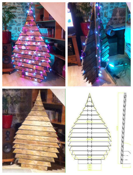 Sapinlette / Christmas Pallet Tree | The Future of Sustainability | Scoop.it