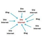 Comment obtenir des liens SEO de qualite vers votre site ? | WordPress | Scoop.it