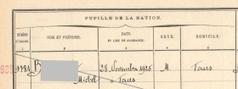 Les Pupilles de la Nation - Archives départementales d'Indre et Loire | Nos Racines | Scoop.it