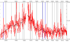 Good news: acidity in atmosphere minimized to preindustrial levels | Amazing Science | Scoop.it
