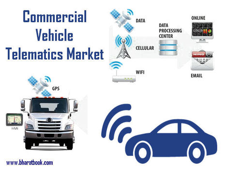 India Commercial Vehicle Telematics Market - Bharat Book Bureau   Energy-Resources and Automation - manufacturing construction   Scoop.it