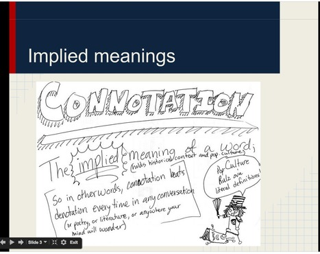 What are connotations, again? (Presentation/Google Slides)   1984: EdTech examples   Scoop.it