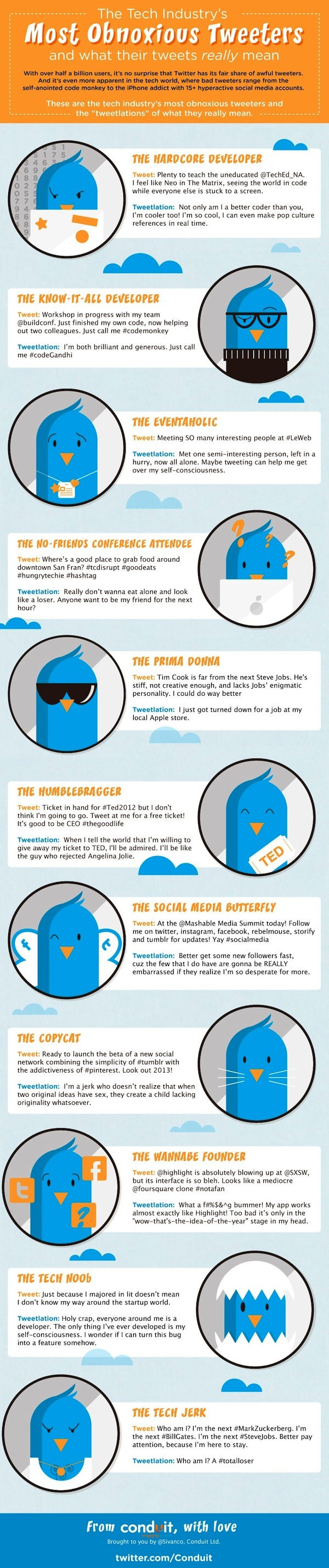 The Tech Industry's Most Obnoxious Tweeters [INFOGRAPHIC]