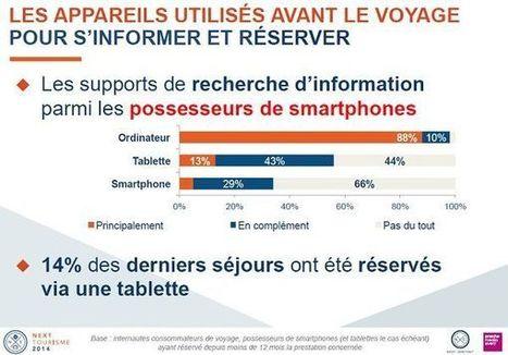 Le voyageur et sa folie des écrans | Clic France | Scoop.it