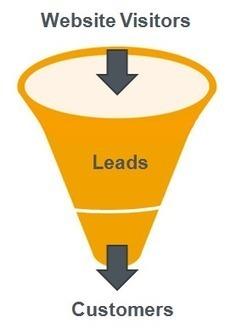 30 ebooks pour vous aider à maîtriser l'inbound marketing (anglais) | Institut de l'Inbound Marketing | Scoop.it
