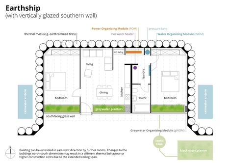 Earthship y los principios básicos para su construcción   GreenBuilding   Scoop.it