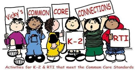 Vicky's Common Core Connections: Writing Strategies that meet the CCSS | Common Core | Scoop.it