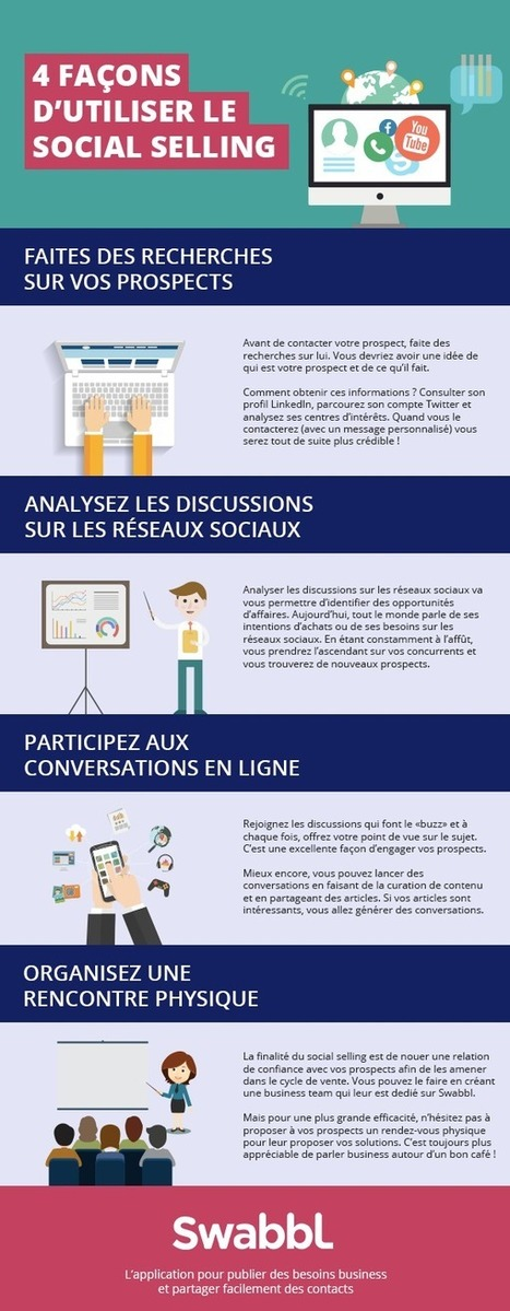 Infographie : 4 utilisations concrètes du social selling - Swabbl | LinkedIn for business | Scoop.it
