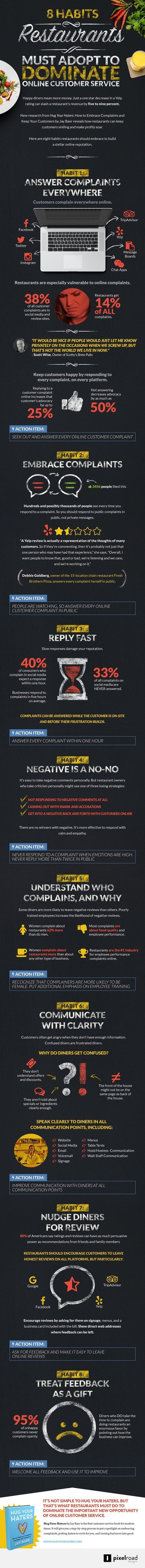 The 8 Habits Restaurants Must Adopt to Dominate Online Customer Service (Infographic)   Leadership and Management   Scoop.it