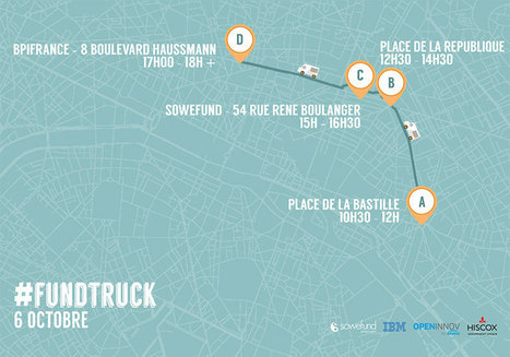 Parcours #2 | 6 octobre | Fundtruck | mySoLoMo | Scoop.it