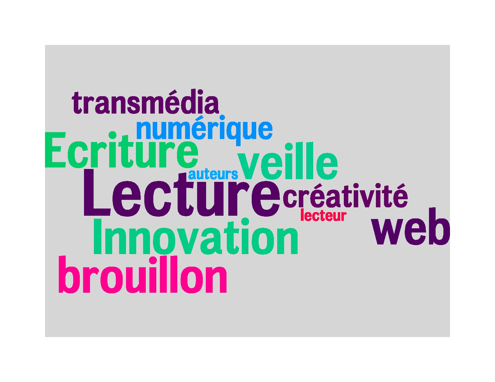 Veille Innovation Lecture Ecriture