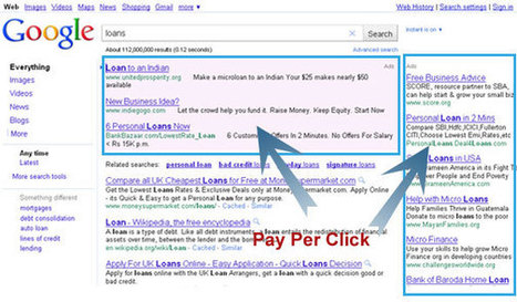 Jotting down the Benefits of Pay Per Click Advertising as a Marketing Strategy | Smegoweb | Scoop.it