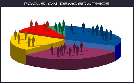 Demographic of Social Media Sites to Optimize Your Marketing Campaign | SMM + SEO | Scoop.it