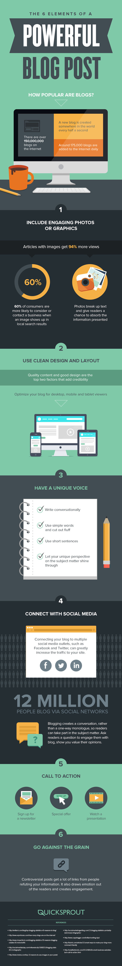 The 6 Elements Of A Powerful Blog Post [INFOGRAPHIC] - AllTwitter | Litteris | Scoop.it