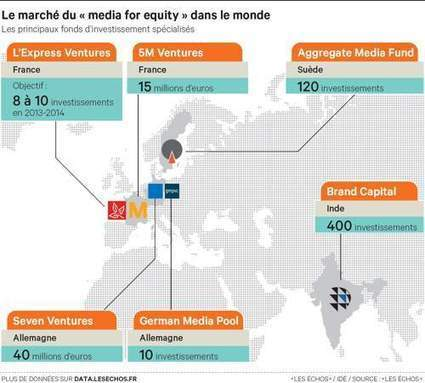 Le « media for equity », une autre voie pour le financement des start-up | Communication Web | Scoop.it