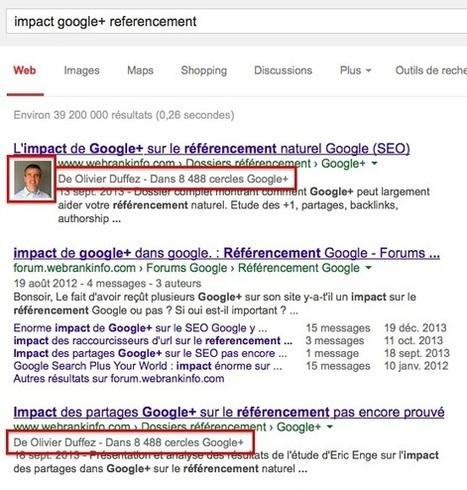 Réduction des rich snippets auteur dans les résultats Google   Web Marketing   Scoop.it