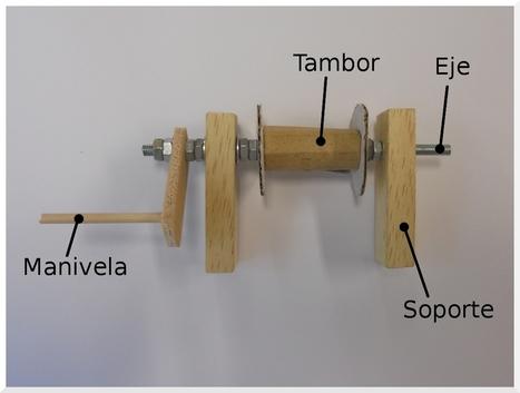 Mecanismo Torno | tecno4 | Scoop.it