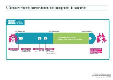 Inscriptions aux Capes documentation session 2014 - Doc pour docs | préparation Capes documentaliste | Scoop.it