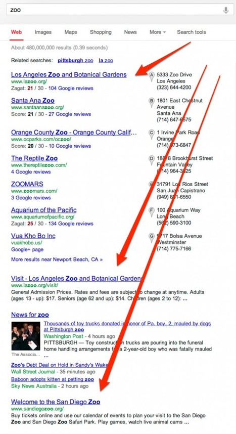 "Of ""Magic Keywords"" & Flavors Of Personalized Search At Google 