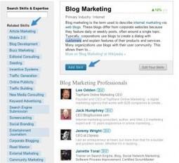 LinkedIn Strategies, Keywords, Keywords for social media   LinkedIn Marketing Strategy   Scoop.it