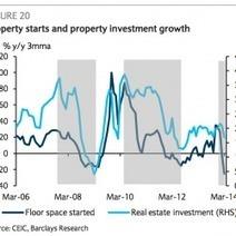 La burbuja inmobiliaria de China se está desinflando (gráficos) | Vida diaria en las ciudades del mundo | Scoop.it